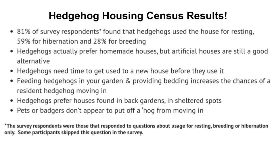 Hedgehog Housing Census Results